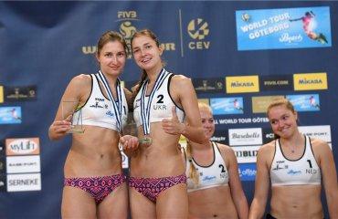 Сестри Махно завоювали срібні нагороди на турнірі у Швеції пляжний волейбол, світовий тур 1* срібні нагороди, ірина та інна махно, швеція, результати та фото матчів, українські пляжниці
