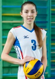 Собчук  Ірина