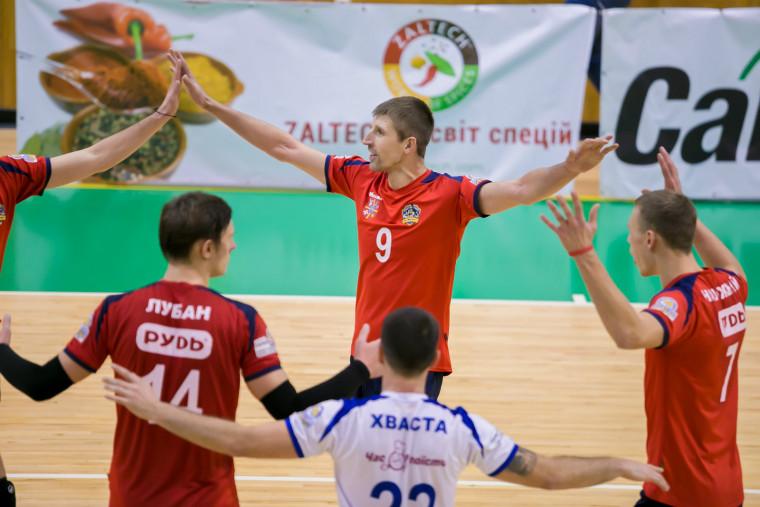 Житичі-ЖНАЕУ Відбулося жеребкування 3-го етапу Кубка України 2019-2020