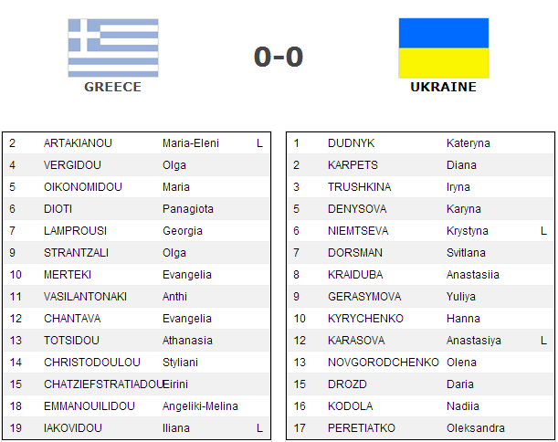 greece - ukraine