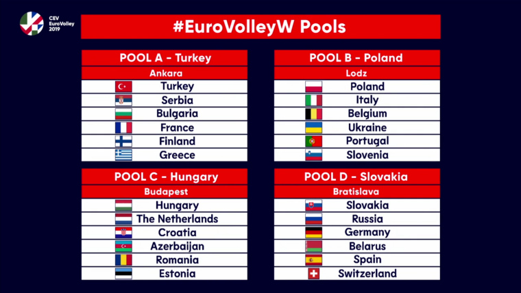 eurovolley 2019 woman