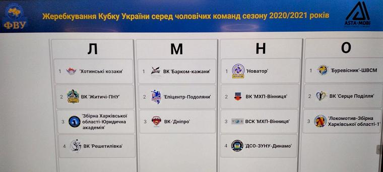 group cup of ukraine 2020-2021 men